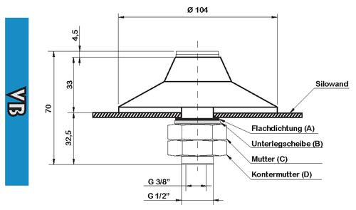 VB/VBI Vibrationsbelüfter Maße