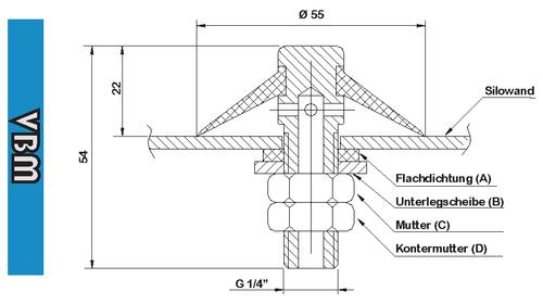 VBM Vibrationsbelüfter Maße